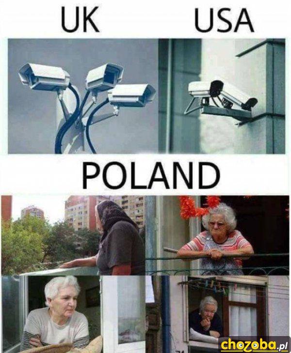 Kamery w różnych krajach